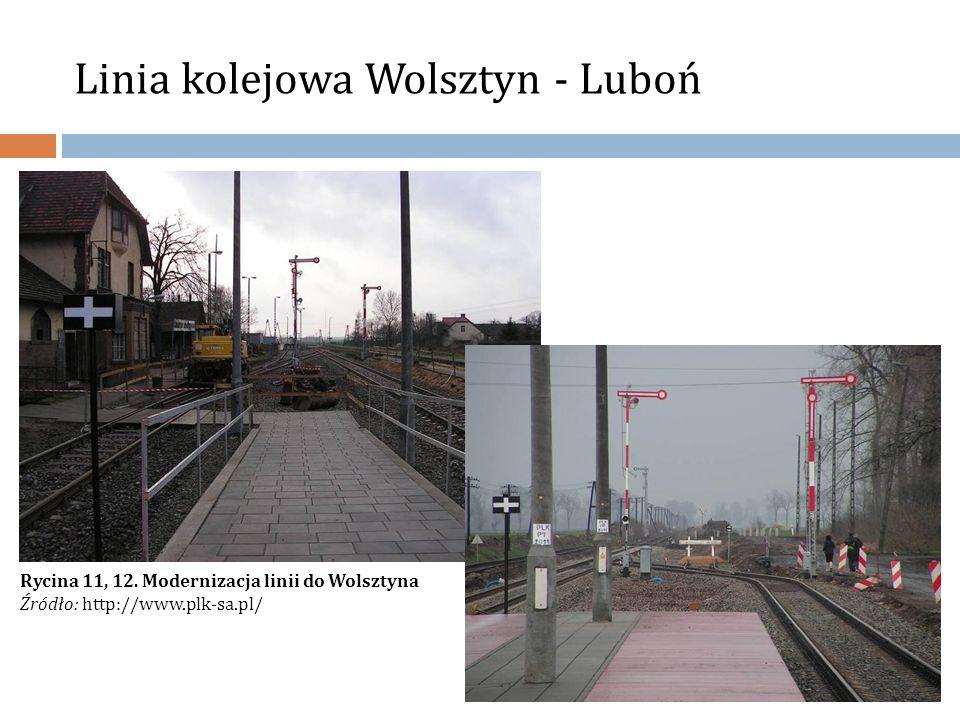 Linia kolejowa Wolsztyn - Luboń