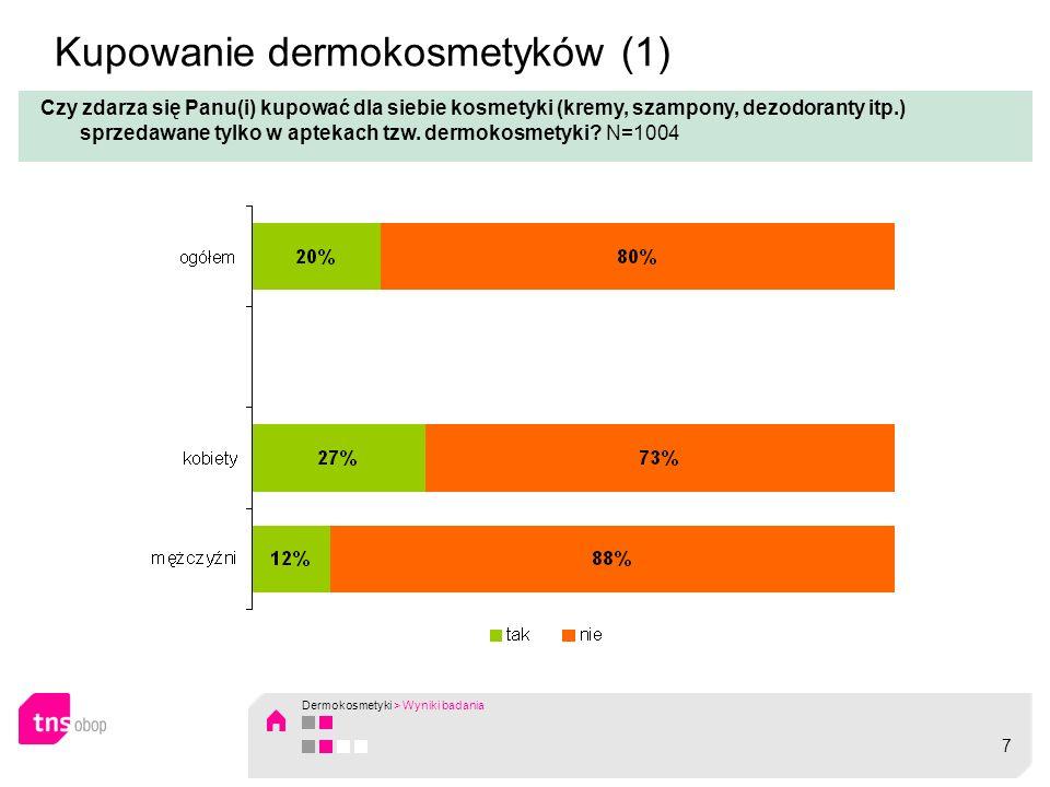 Kupowanie dermokosmetyków (1)