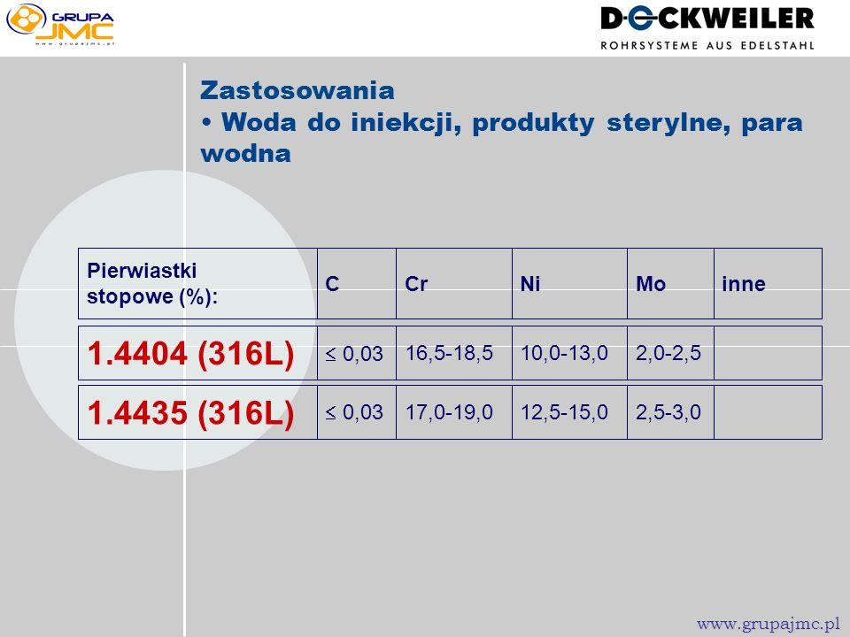 Zastosowania • Woda do iniekcji, produkty sterylne, para wodna. 2,5-3,0. 12,5-15,0. 17,0-19,0.  0,03.