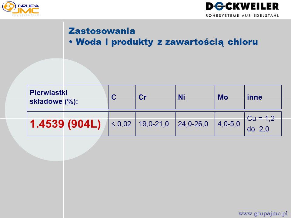 1.4539 (904L) Zastosowania • Woda i produkty z zawartością chloru