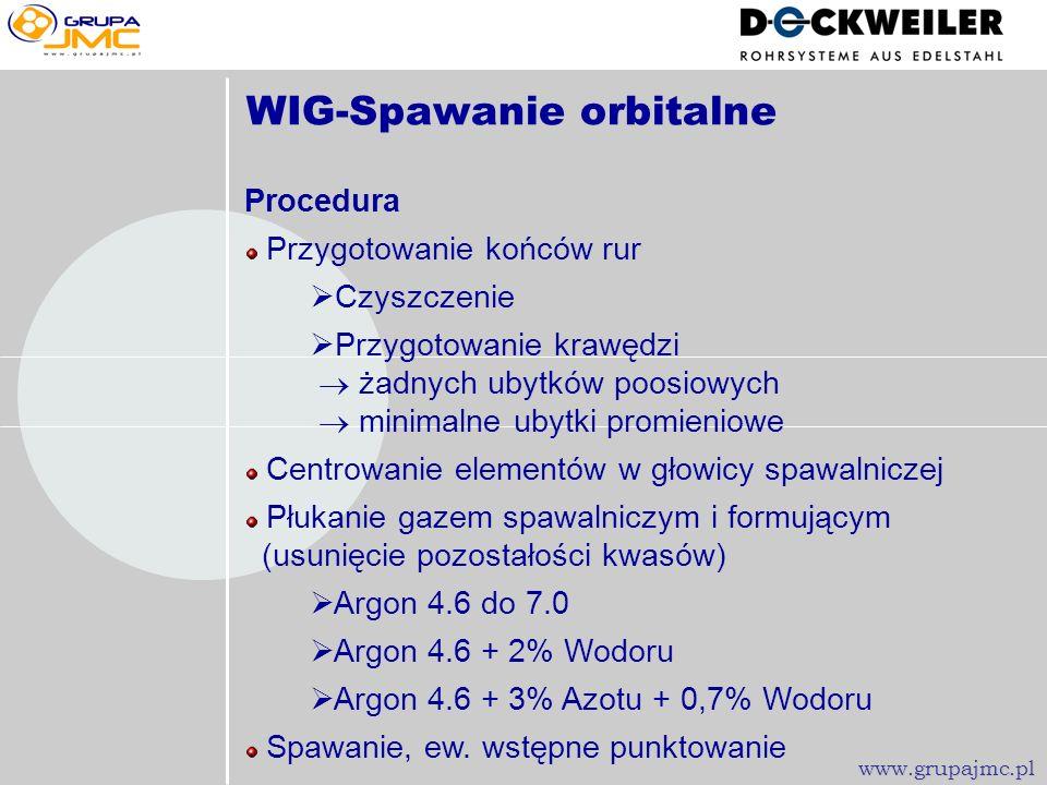 WIG-Spawanie orbitalne