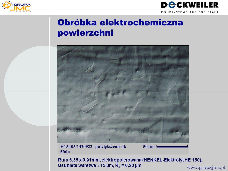 Obróbka elektrochemiczna powierzchni