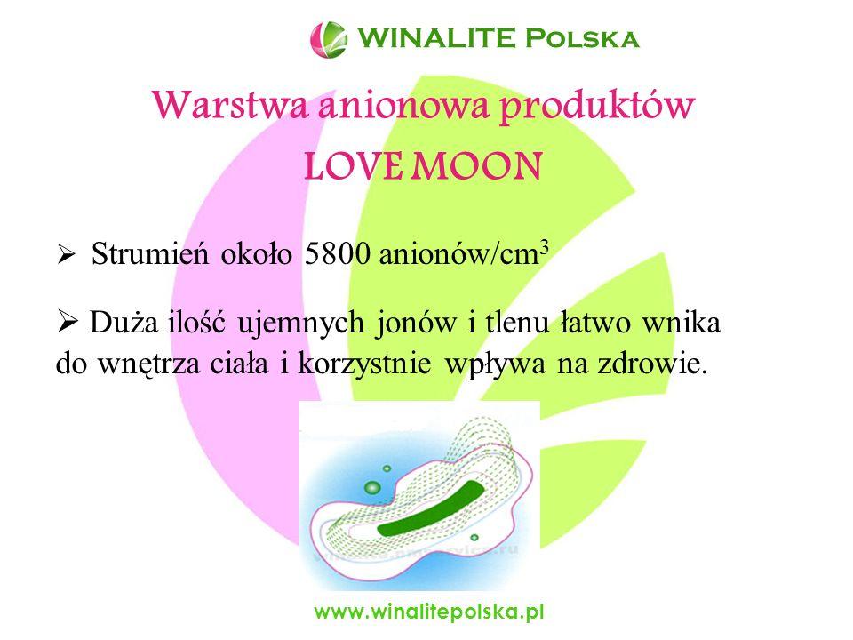 WINALITE Polska Warstwa anionowa produktów LOVE MOON