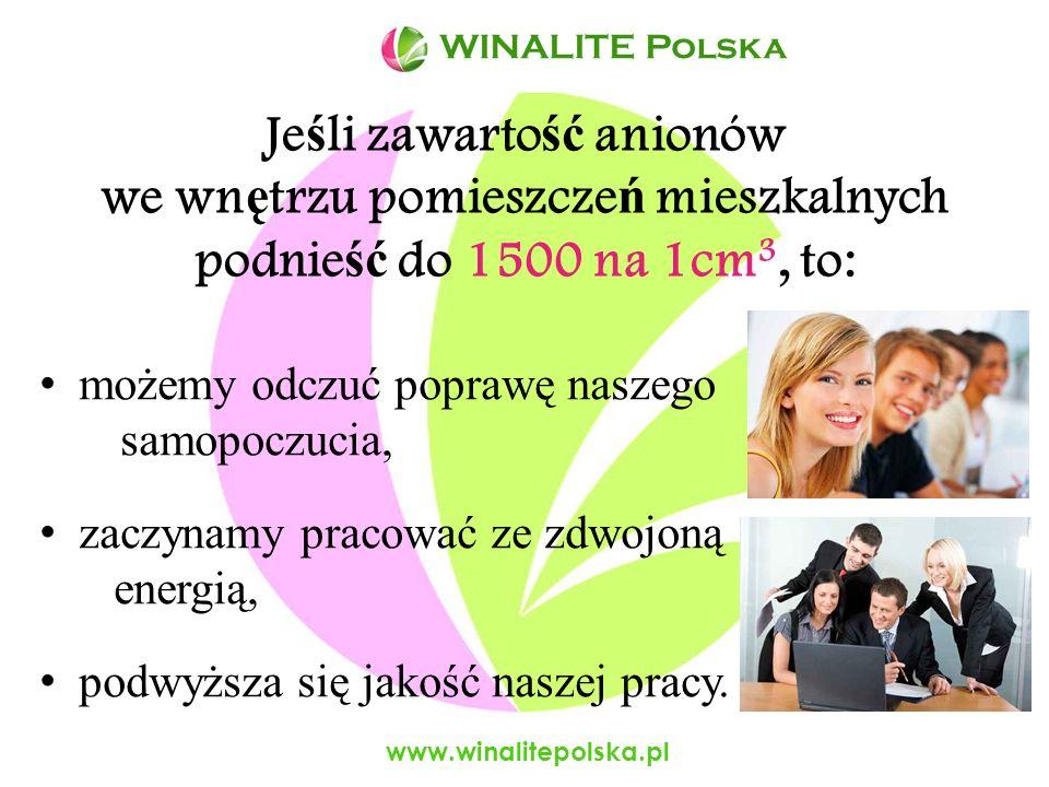 WINALITE PolskaWINALITE Polska. Jeśli zawartość anionów we wnętrzu pomieszczeń mieszkalnych podnieść do 1500 na 1cm3, to: