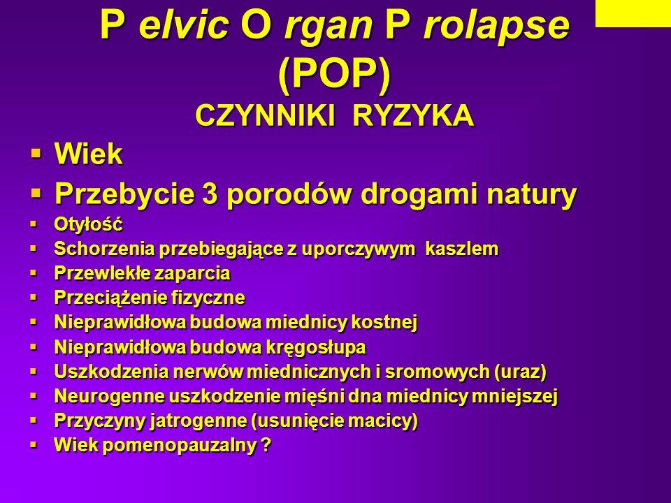 P elvic O rgan P rolapse (POP) CZYNNIKI RYZYKA