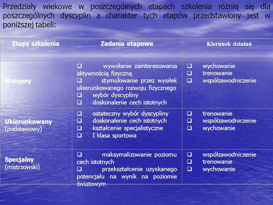 Przedziały wiekowe w poszczególnych etapach szkolenia różnią się dla poszczególnych dyscyplin a charakter tych etapów przedstawiony jest w poniższej tabeli: