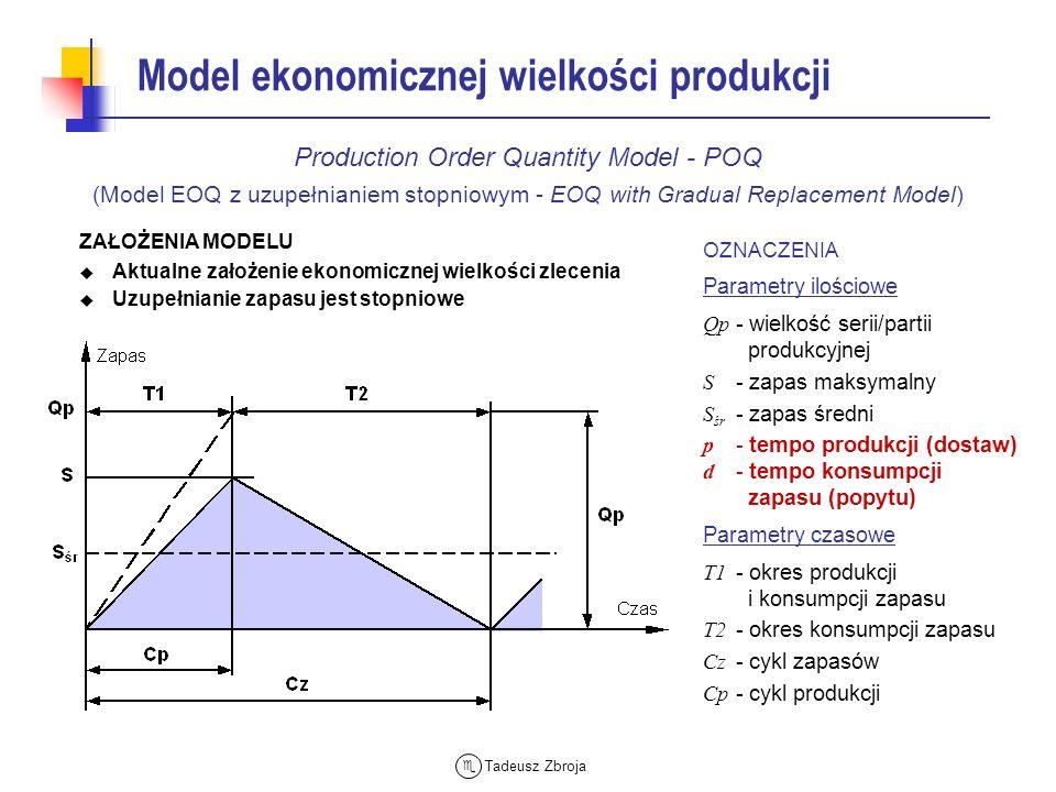 Model ekonomicznej wielkości produkcji