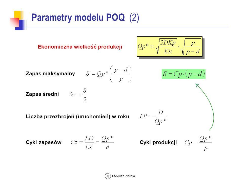 Parametry modelu POQ (2)