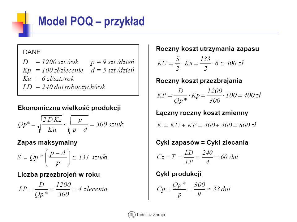 Model POQ – przykład D = 1200 szt./rok p = 9 szt./dzień
