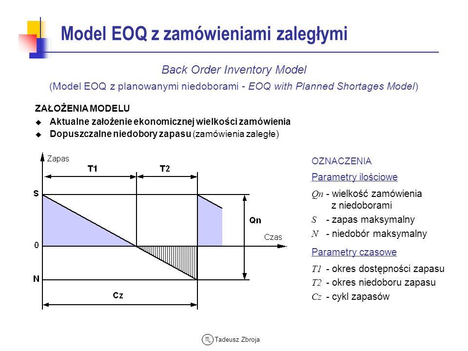Model EOQ z zamówieniami zaległymi