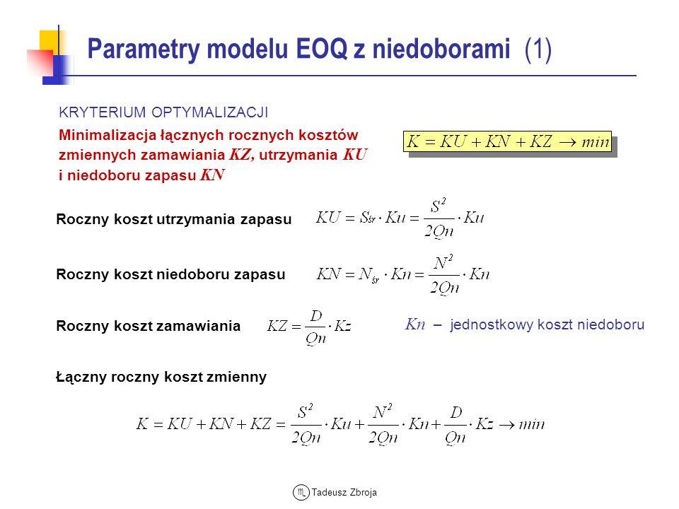 Parametry modelu EOQ z niedoborami (1)