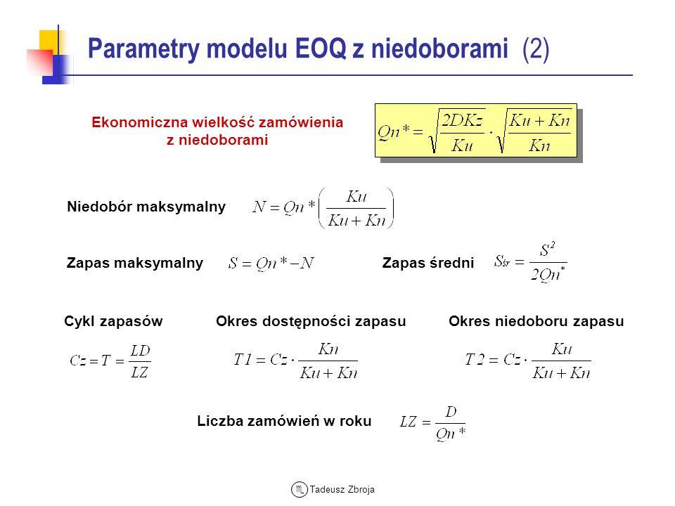 Parametry modelu EOQ z niedoborami (2)