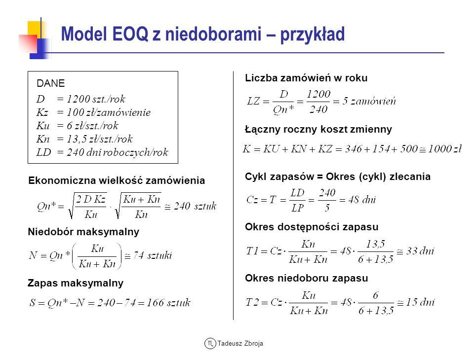 Model EOQ z niedoborami – przykład