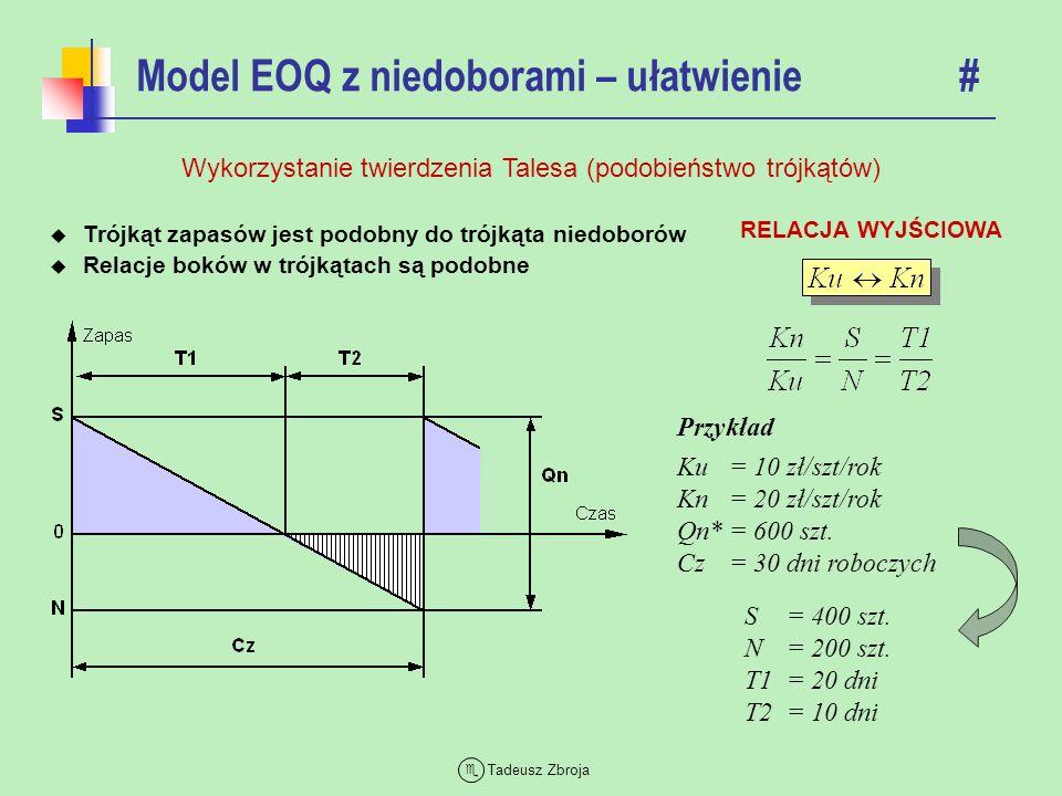 Model EOQ z niedoborami – ułatwienie #