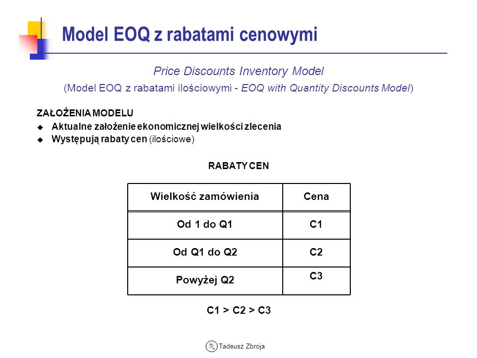 Model EOQ z rabatami cenowymi