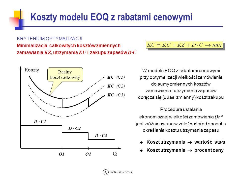 Koszty modelu EOQ z rabatami cenowymi