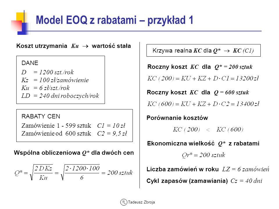 Model EOQ z rabatami – przykład 1