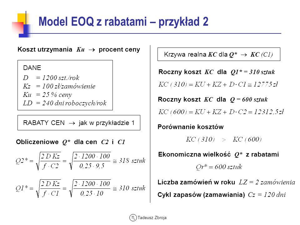 Model EOQ z rabatami – przykład 2