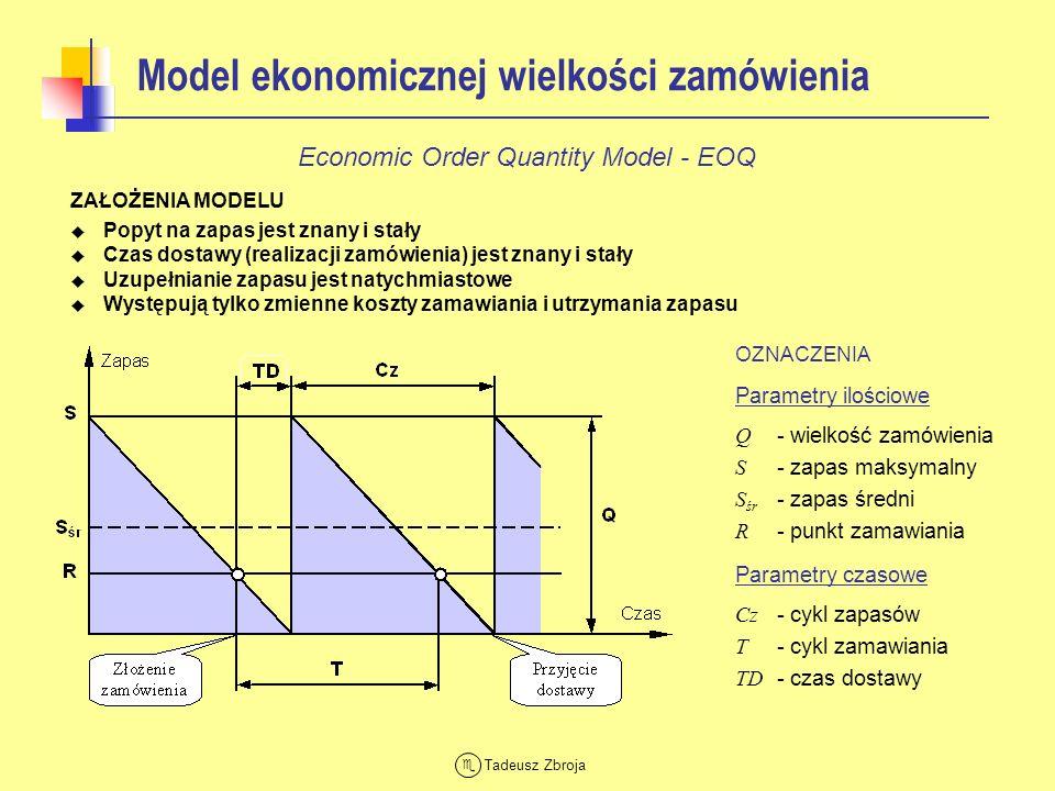 Model ekonomicznej wielkości zamówienia