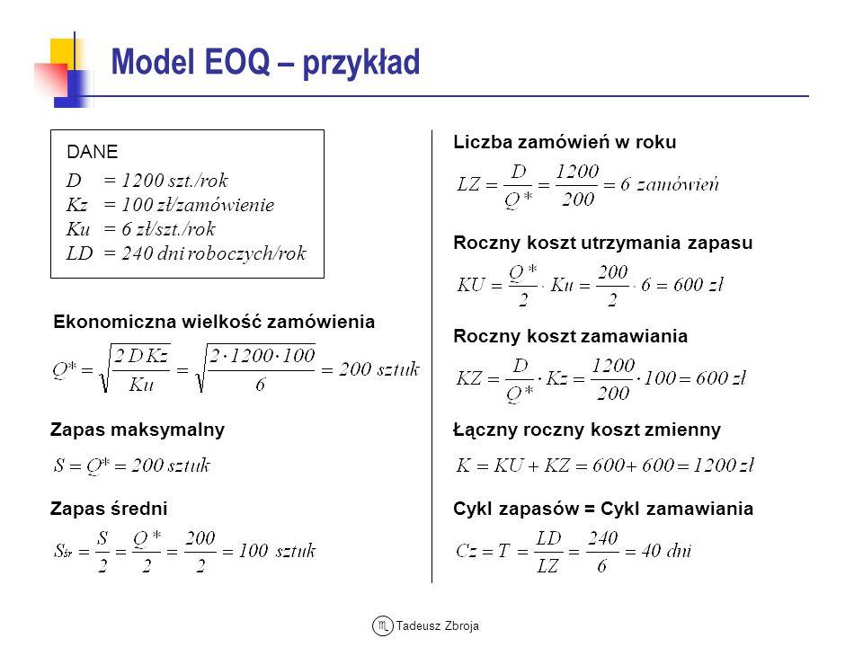 Model EOQ – przykład D = 1200 szt./rok Kz = 100 zł/zamówienie