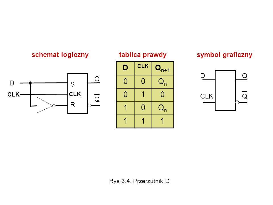 D Qn+1 Qn 1 schemat logiczny tablica prawdy symbol graficzny D CLK Q D
