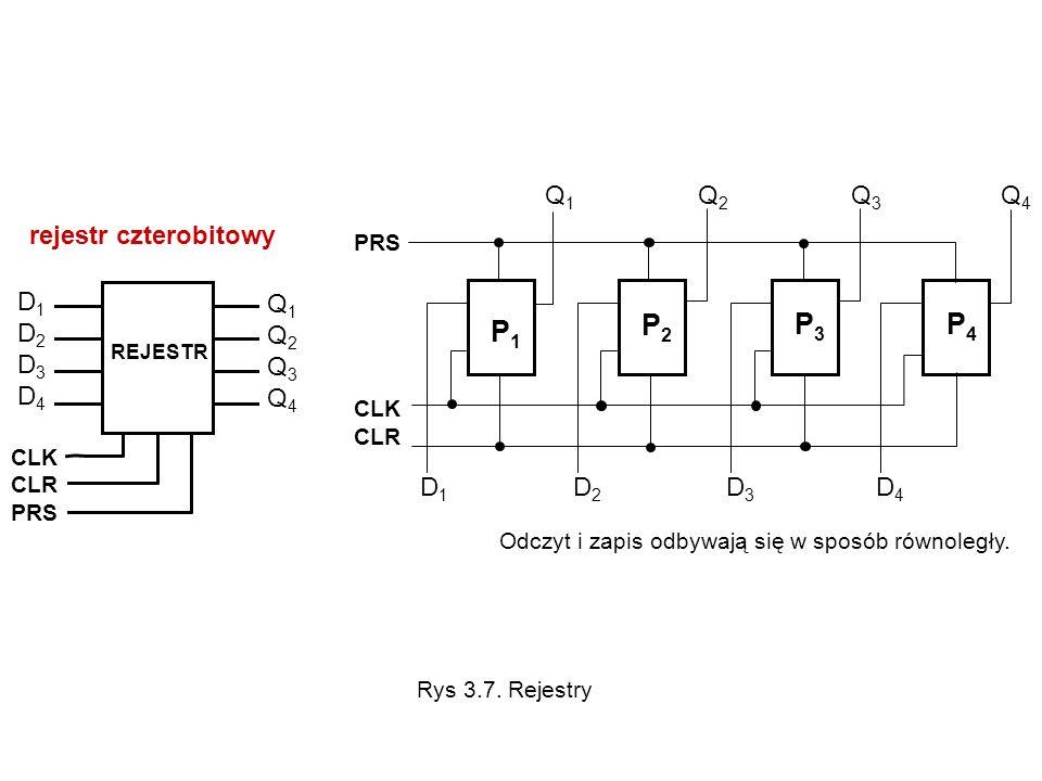 P1 P2 P3 P4 Q1 Q2 Q3 Q4 rejestr czterobitowy D1 D2 D3 D4 Q1 Q2 Q3 Q4