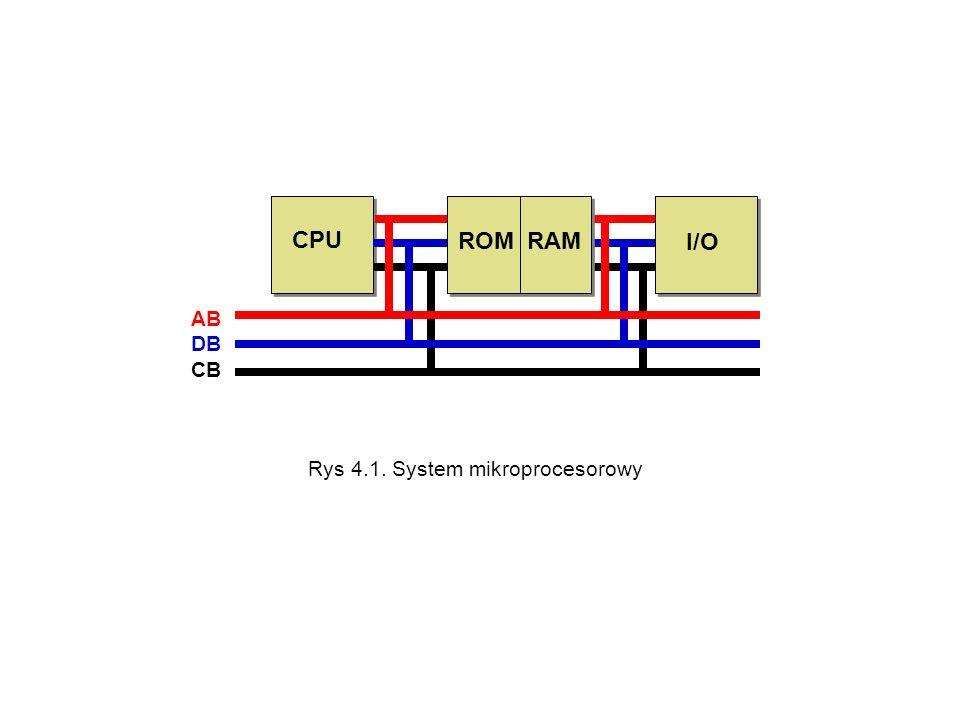 CPU ROM RAM I/O AB DB CB Rys 4.1. System mikroprocesorowy