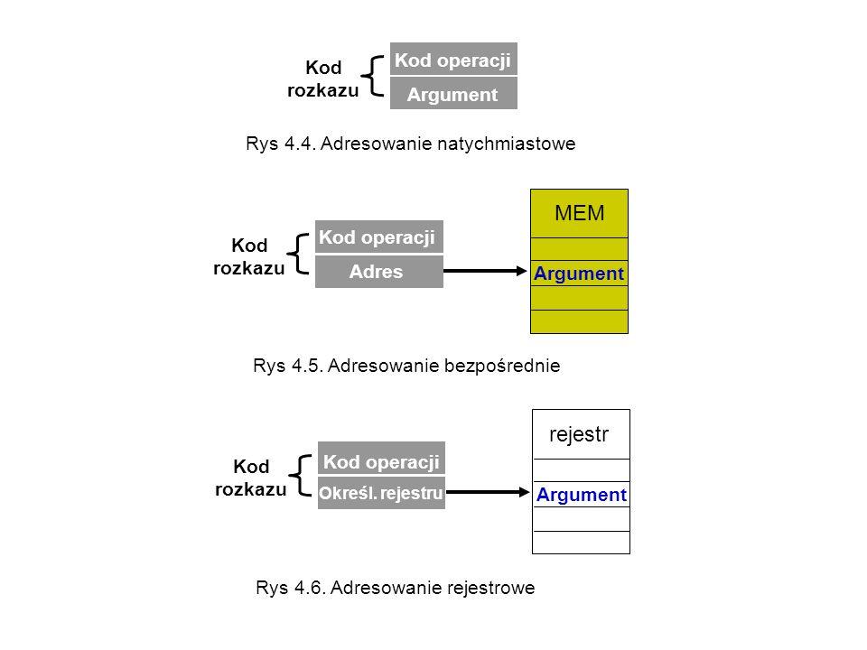 MEM rejestr Kod operacji Kod rozkazu Argument