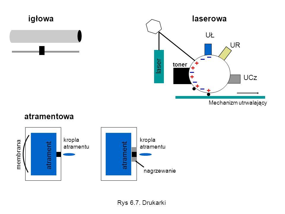 igłowa laserowa atramentowa UŁ UR _ laser + UCz atrament membrana
