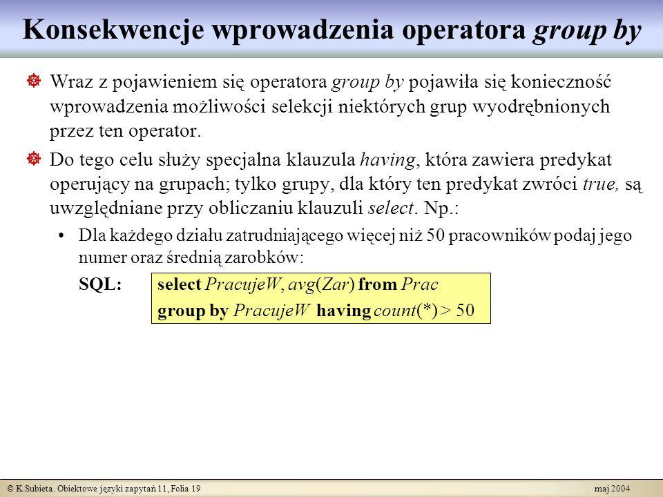 Konsekwencje wprowadzenia operatora group by