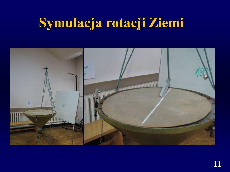 Symulacja rotacji Ziemi