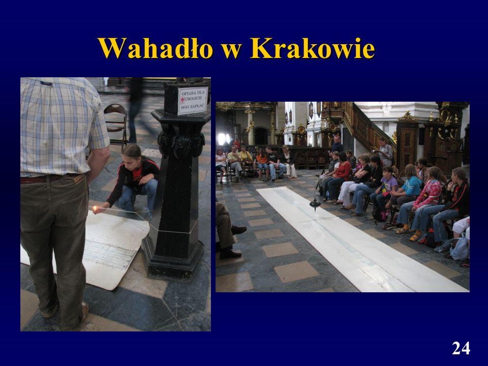 Wahadło w Krakowie