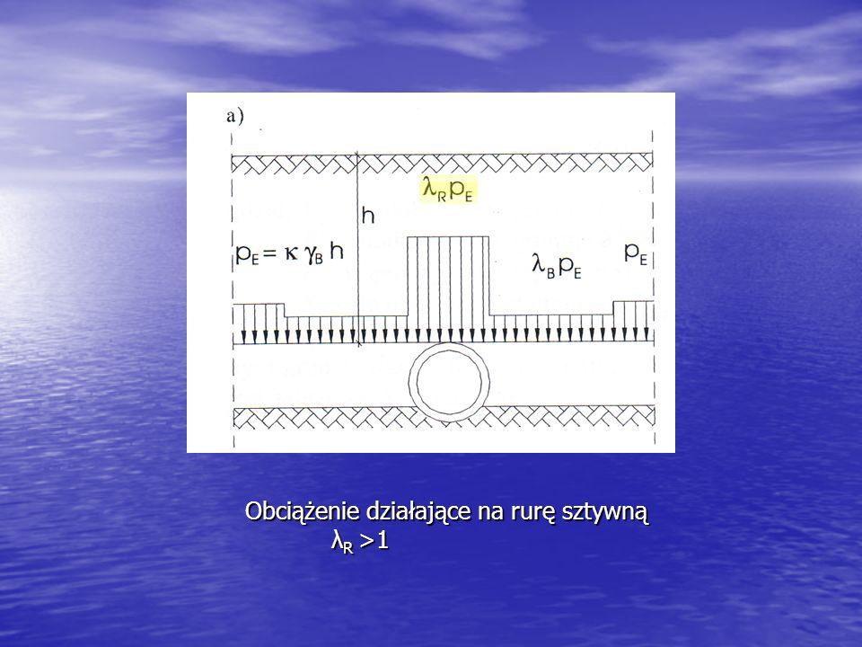 Obciążenie działające na rurę sztywną λR >1