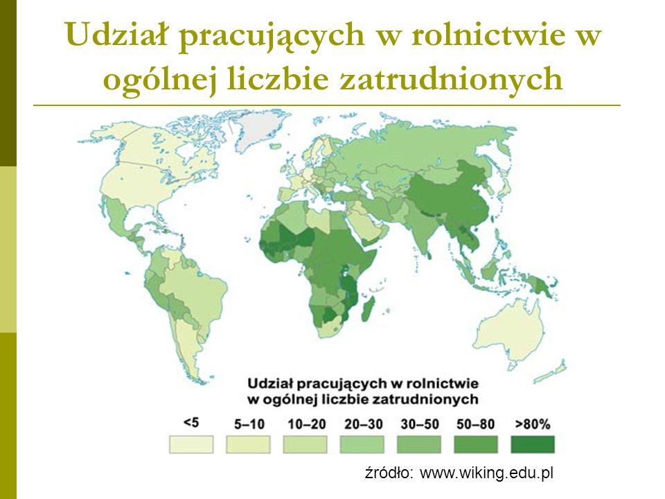 Udział pracujących w rolnictwie w ogólnej liczbie zatrudnionych