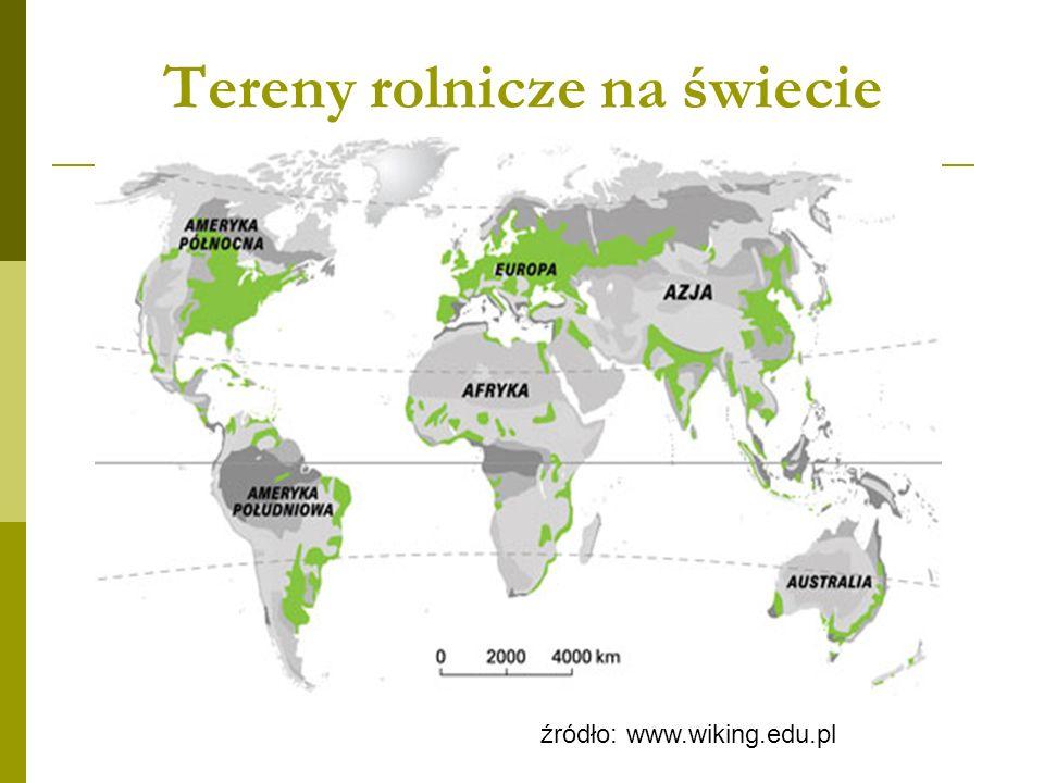 Tereny rolnicze na świecie