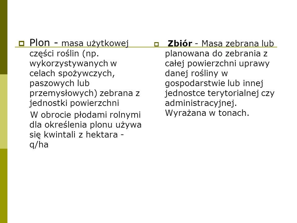 Plon - masa użytkowej części roślin (np