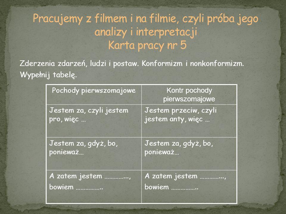 Pracujemy z filmem i na filmie, czyli próba jego analizy i interpretacji Karta pracy nr 5