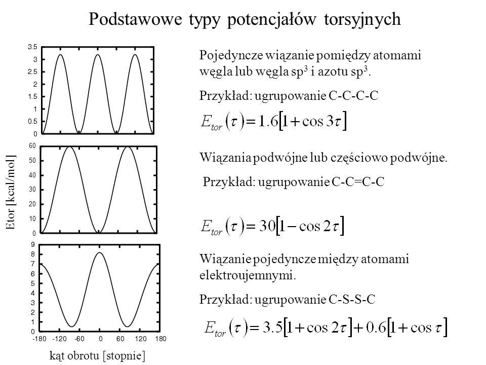 Podstawowe typy potencjałów torsyjnych