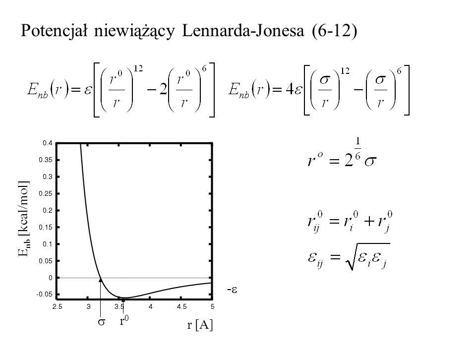 Potencjał niewiążący Lennarda-Jonesa (6-12)