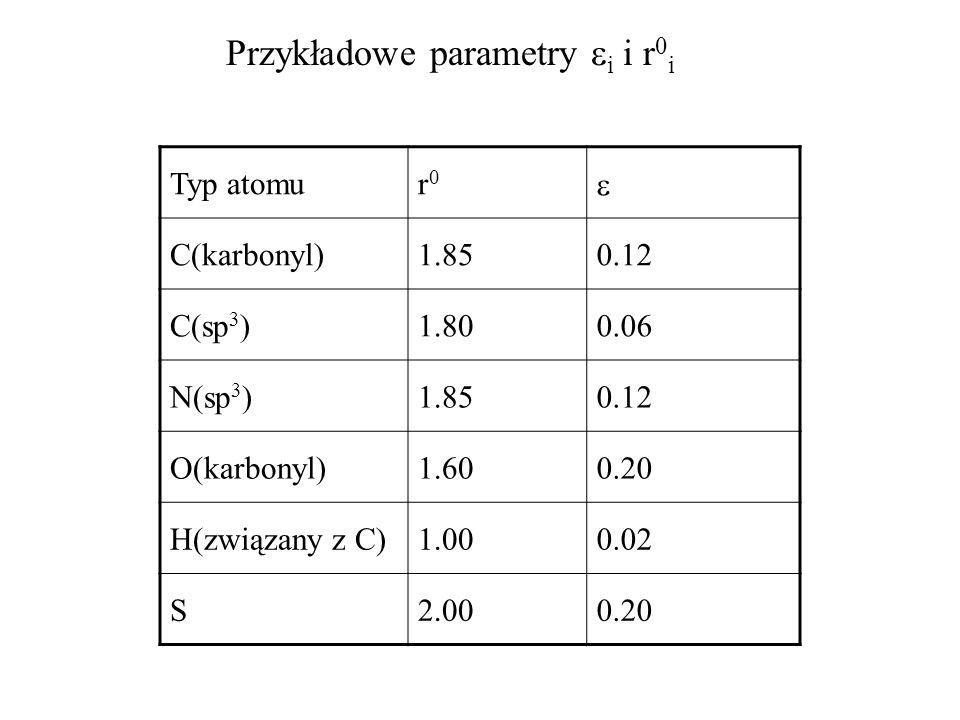 Przykładowe parametry ei i r0i