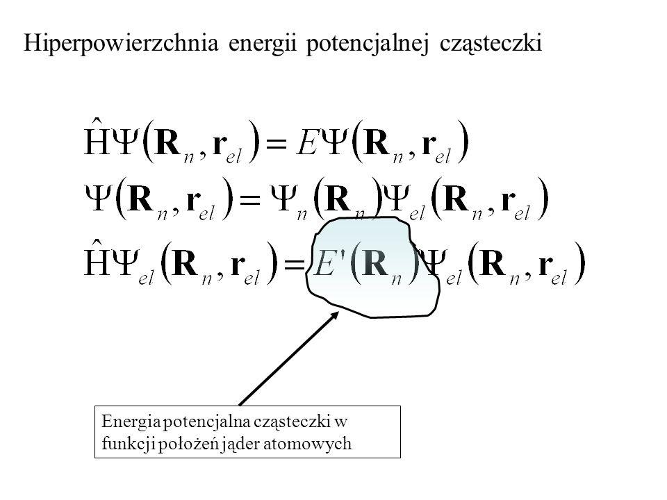 Hiperpowierzchnia energii potencjalnej cząsteczki