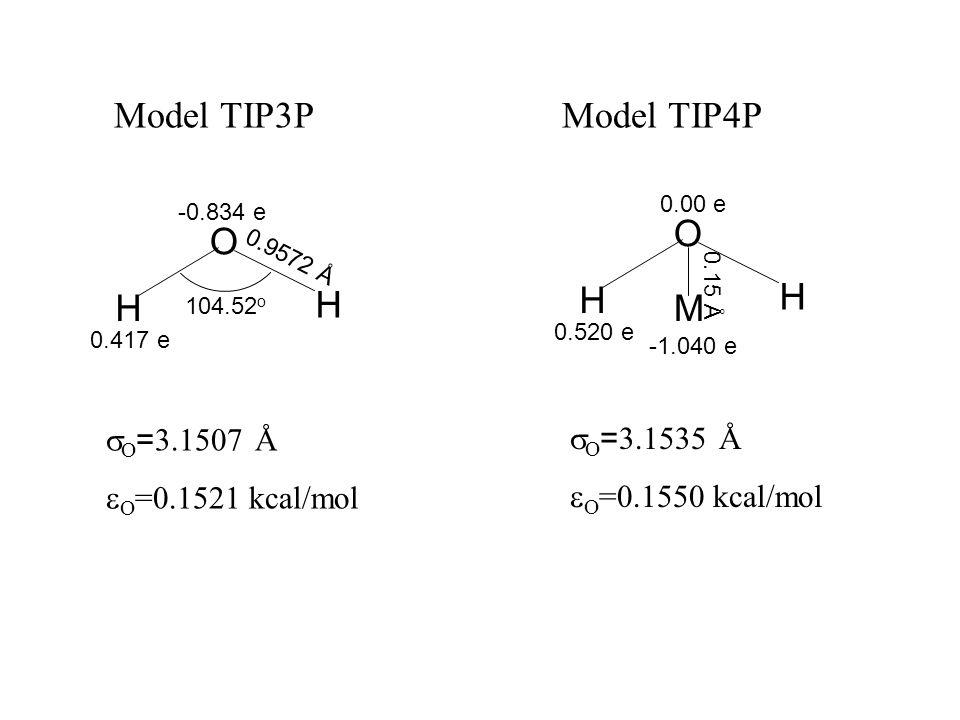 Model TIP3P Model TIP4P O H M O H sO=3.1507 Å sO=3.1535 Å