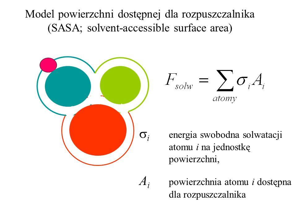 si energia swobodna solwatacji atomu i na jednostkę powierzchni,