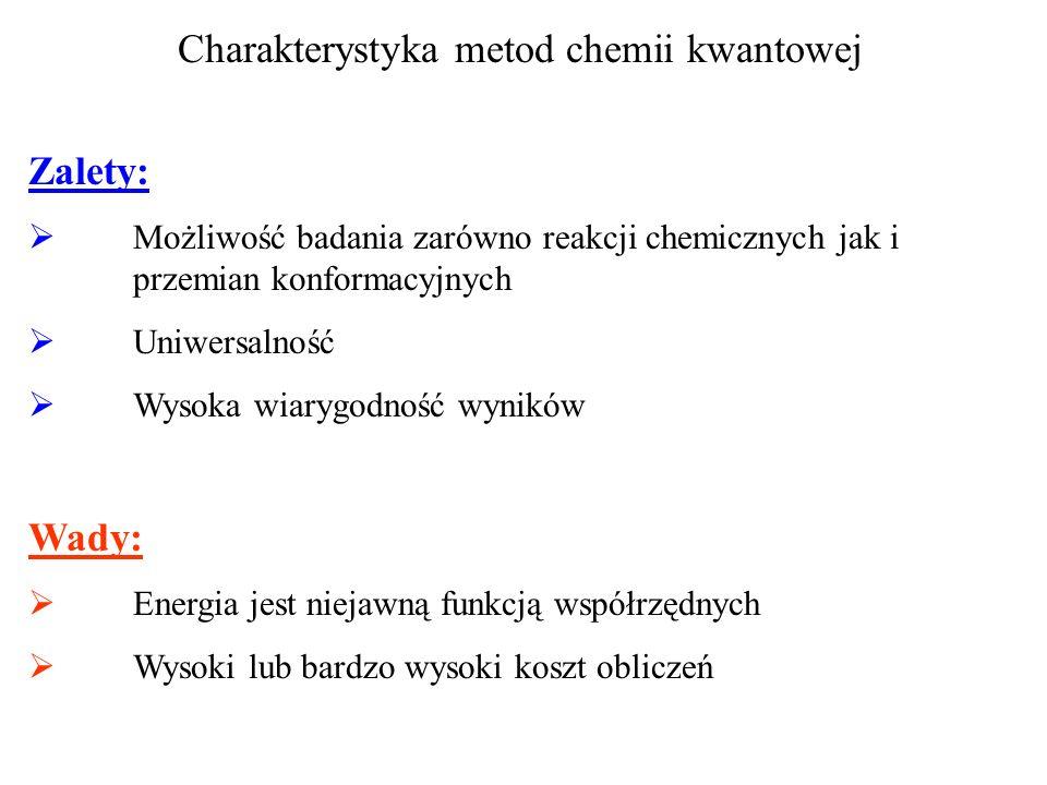 Charakterystyka metod chemii kwantowej