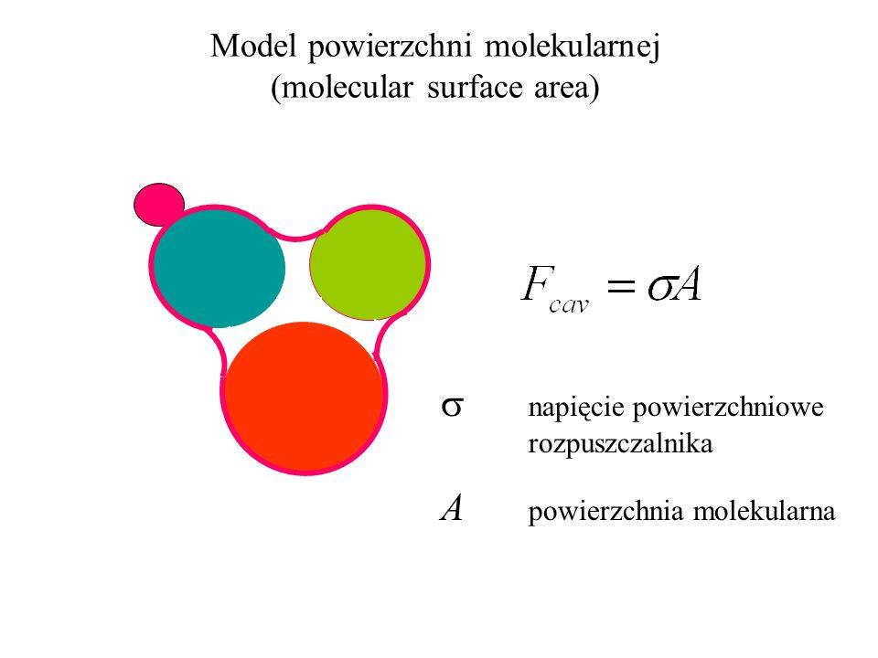 s napięcie powierzchniowe rozpuszczalnika A powierzchnia molekularna