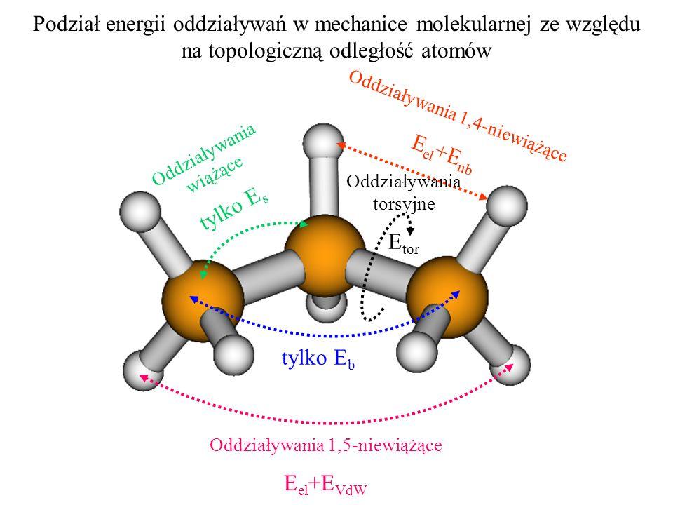 Podział energii oddziaływań w mechanice molekularnej ze względu na topologiczną odległość atomów