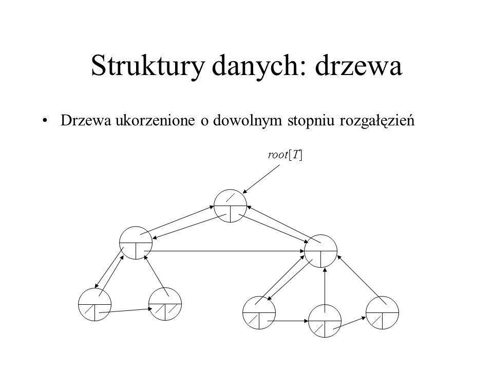 Struktury danych: drzewa