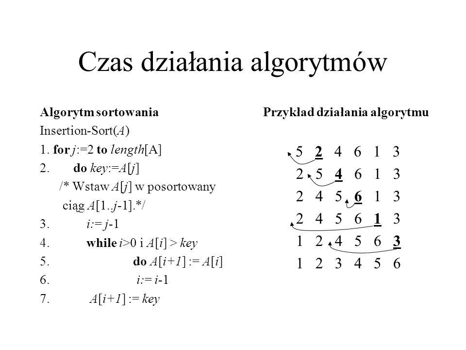 Czas działania algorytmów