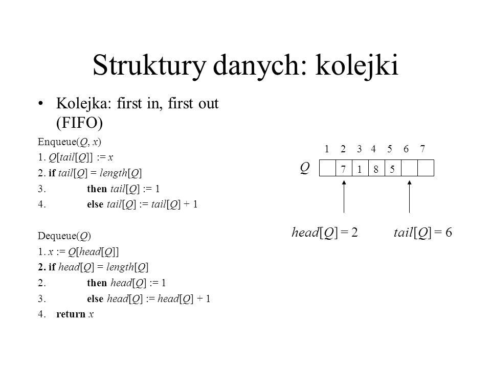 Struktury danych: kolejki