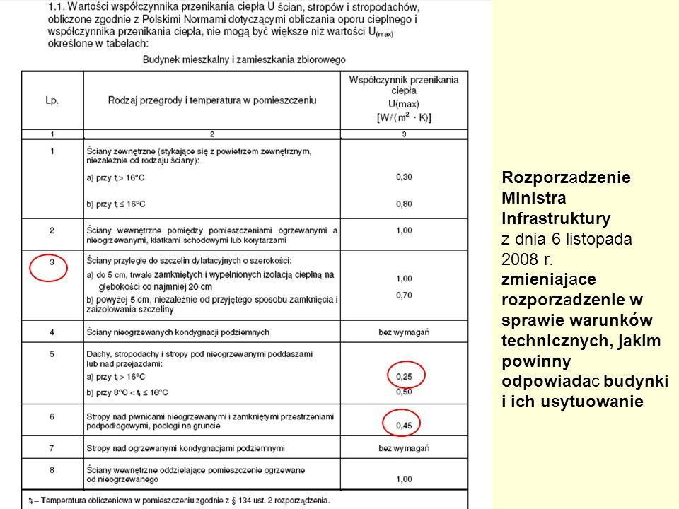 Rozporzadzenie Ministra Infrastruktury. z dnia 6 listopada 2008 r. zmieniajace rozporzadzenie w sprawie warunków technicznych, jakim powinny.